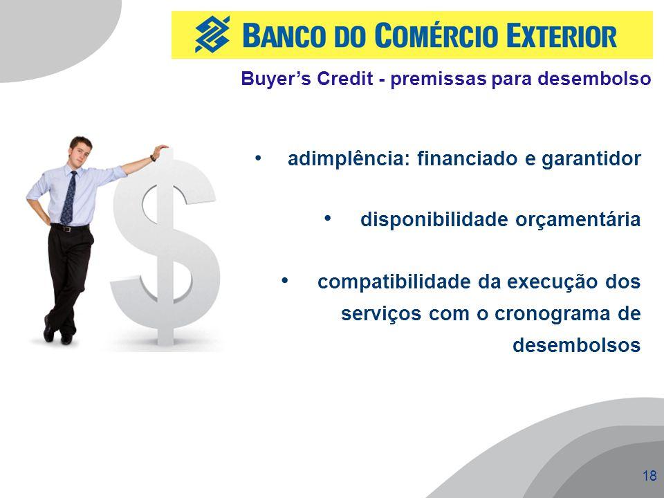 18 adimplência: financiado e garantidor disponibilidade orçamentária compatibilidade da execução dos serviços com o cronograma de desembolsos Buyer's Credit - premissas para desembolso