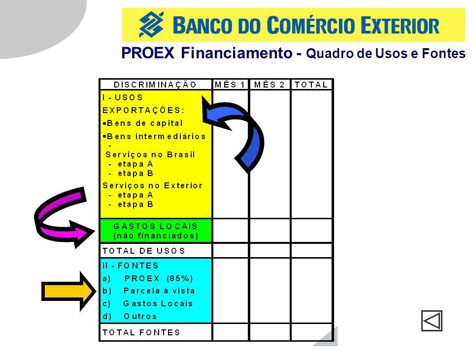 26 PROEX Financiamento - Quadro de Usos e Fontes