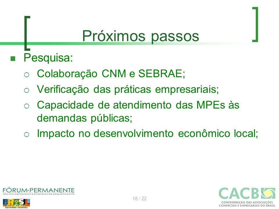 Próximos passos Pesquisa:  Colaboração CNM e SEBRAE;  Verificação das práticas empresariais;  Capacidade de atendimento das MPEs às demandas públicas;  Impacto no desenvolvimento econômico local; 18 / 22