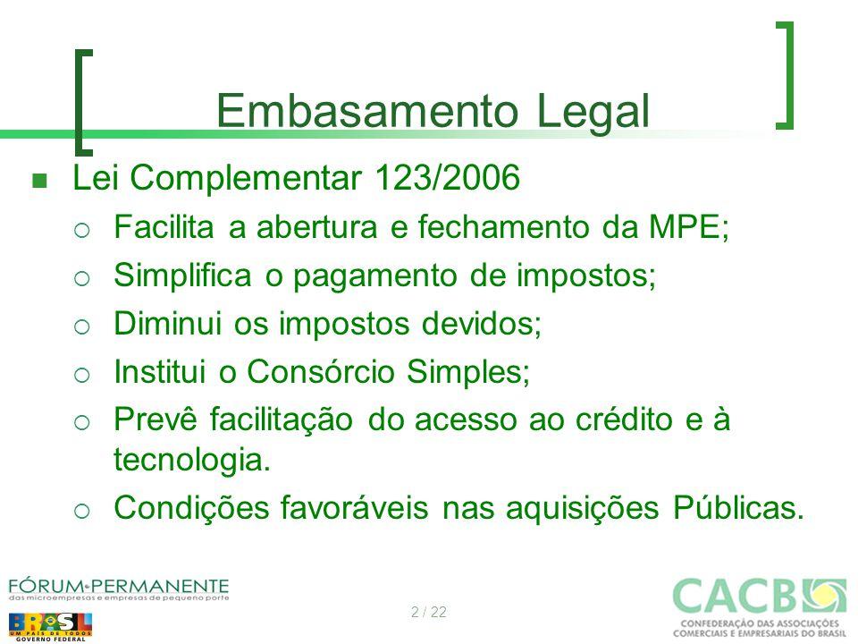 Embasamento Legal Lei Complementar 123/2006  Facilita a abertura e fechamento da MPE;  Simplifica o pagamento de impostos;  Diminui os impostos devidos;  Institui o Consórcio Simples;  Prevê facilitação do acesso ao crédito e à tecnologia.