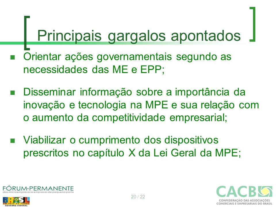 Principais gargalos apontados Orientar ações governamentais segundo as necessidades das ME e EPP; Disseminar informação sobre a importância da inovaçã