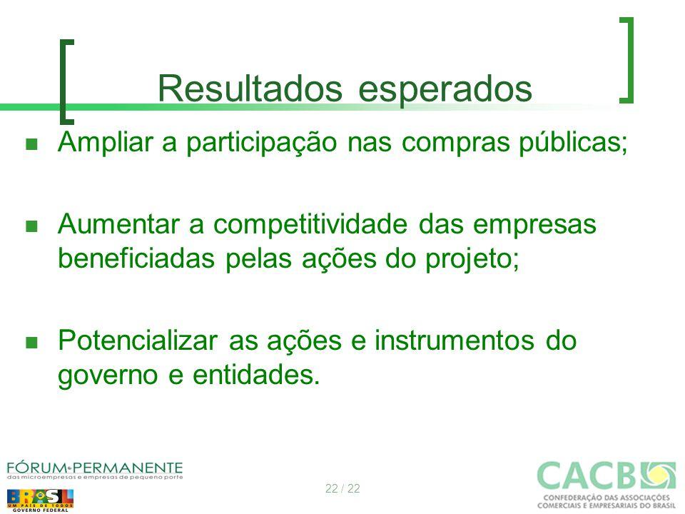 Resultados esperados Ampliar a participação nas compras públicas; Aumentar a competitividade das empresas beneficiadas pelas ações do projeto; Potenci