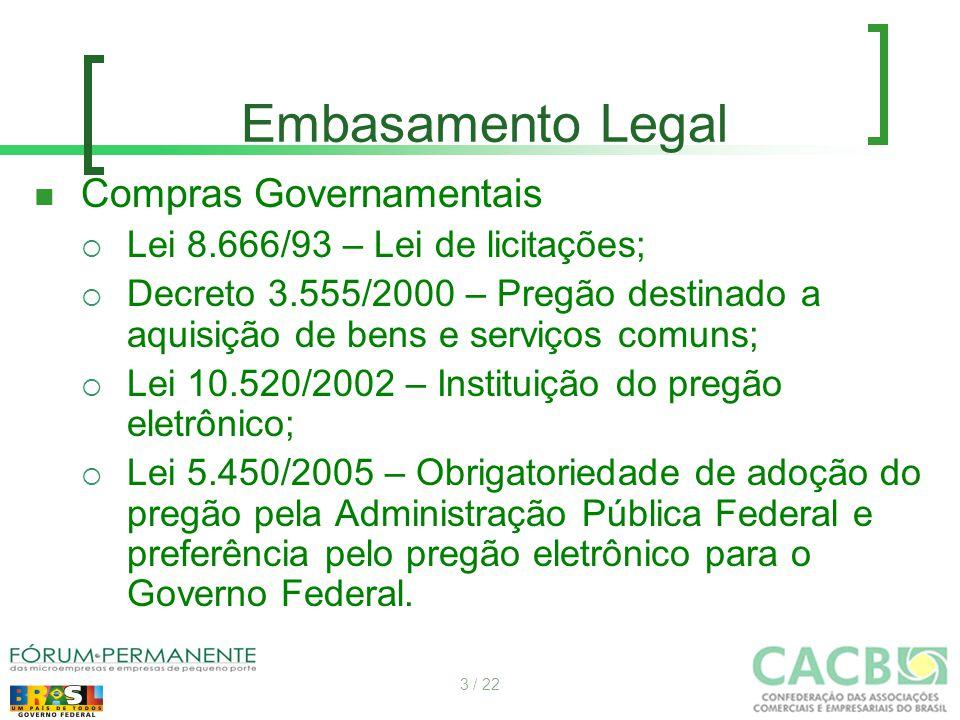Embasamento Legal Compras Governamentais  Lei 8.666/93 – Lei de licitações;  Decreto 3.555/2000 – Pregão destinado a aquisição de bens e serviços co