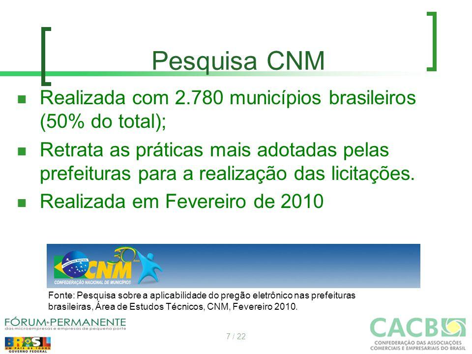 Pesquisa CNM Realizada com 2.780 municípios brasileiros (50% do total); Retrata as práticas mais adotadas pelas prefeituras para a realização das licitações.