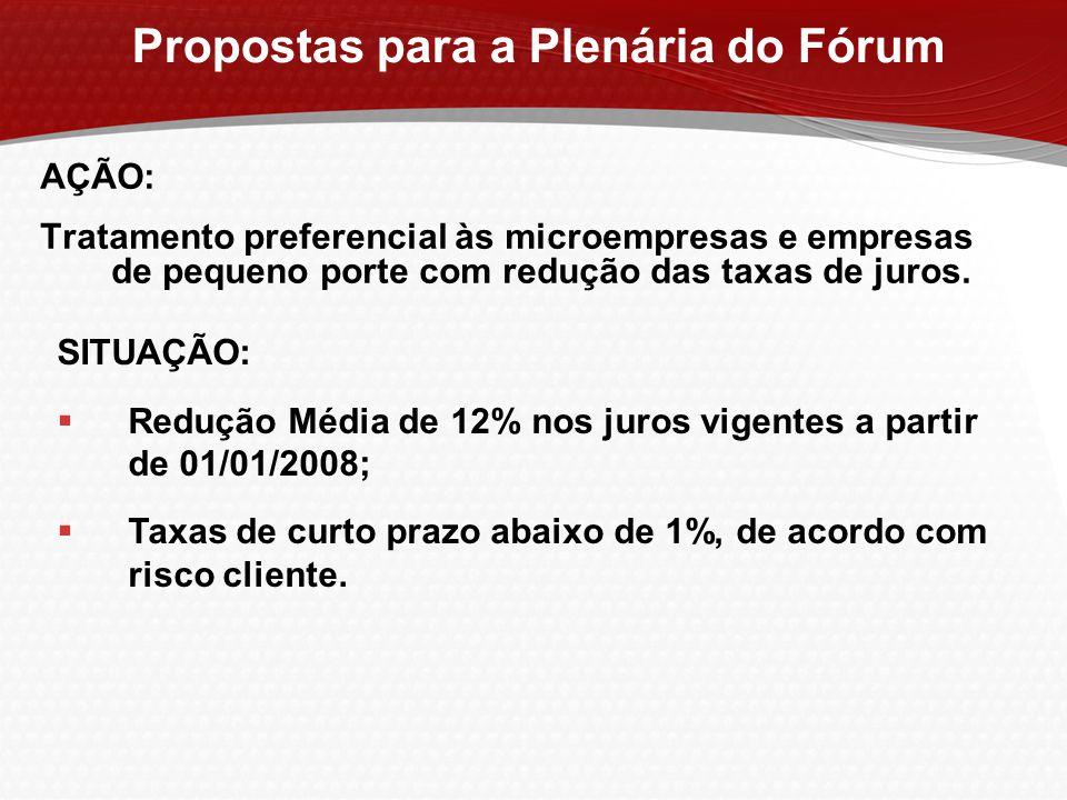 AÇÃO: Tratamento preferencial às microempresas e empresas de pequeno porte com redução das taxas de juros. SITUAÇÃO:  Redução Média de 12% nos juros
