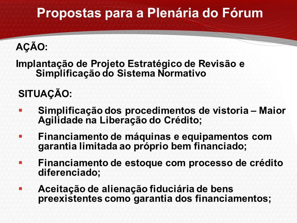 AÇÃO: Implantação de Projeto Estratégico de Revisão e Simplificação do Sistema Normativo SITUAÇÃO:  Simplificação dos procedimentos de vistoria – Mai