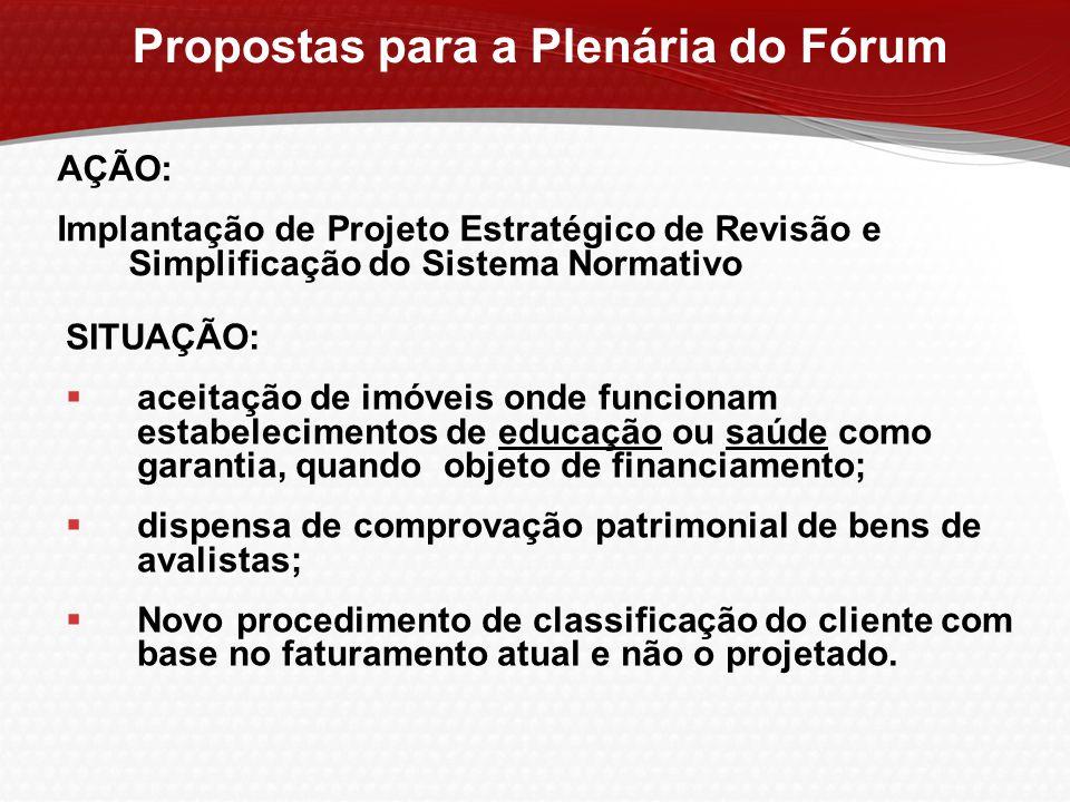 AÇÃO: Implantação de Projeto Estratégico de Revisão e Simplificação do Sistema Normativo SITUAÇÃO:  aceitação de imóveis onde funcionam estabelecimen