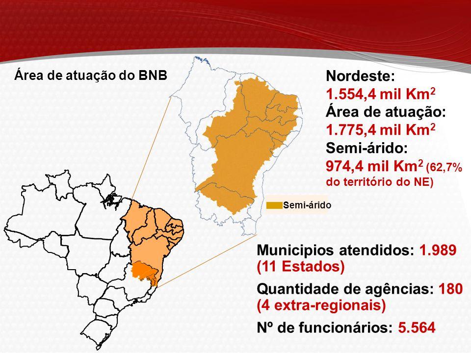 Nordeste: 1.554,4 mil Km 2 Área de atuação: 1.775,4 mil Km 2 Semi-árido: 974,4 mil Km 2 (62,7% do território do NE) Municipios atendidos: 1.989 (11 Es