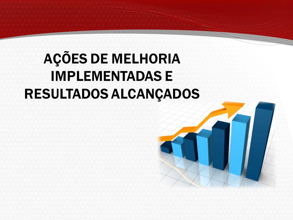 AÇÃO: Tratamento preferencial às microempresas e empresas de pequeno porte com redução das taxas de juros.