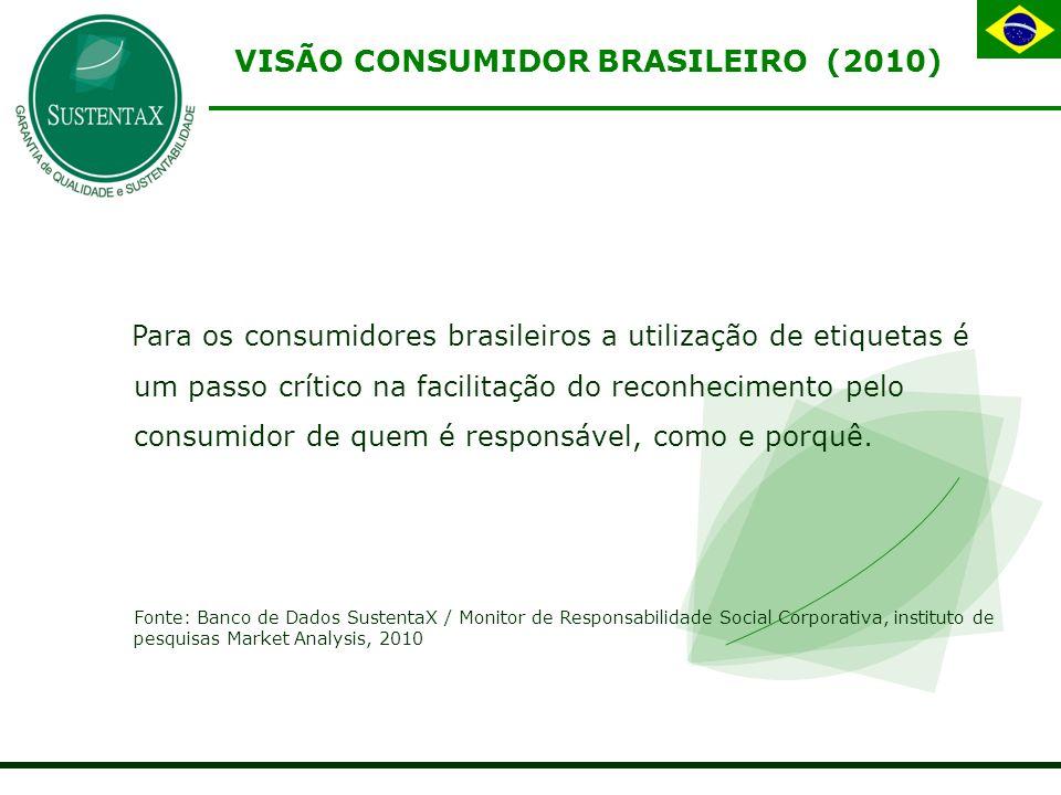 Para os consumidores brasileiros a utilização de etiquetas é um passo crítico na facilitação do reconhecimento pelo consumidor de quem é responsável, como e porquê.