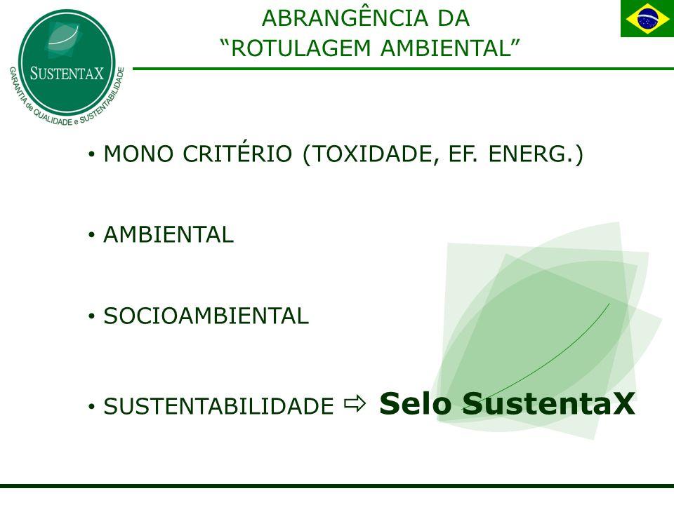 ABRANGÊNCIA DA ROTULAGEM AMBIENTAL MONO CRITÉRIO (TOXIDADE, EF.