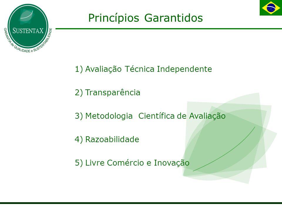Princípios Garantidos 1)Avaliação Técnica Independente 2)Transparência 3)Metodologia Científica de Avaliação 4)Razoabilidade 5)Livre Comércio e Inovação