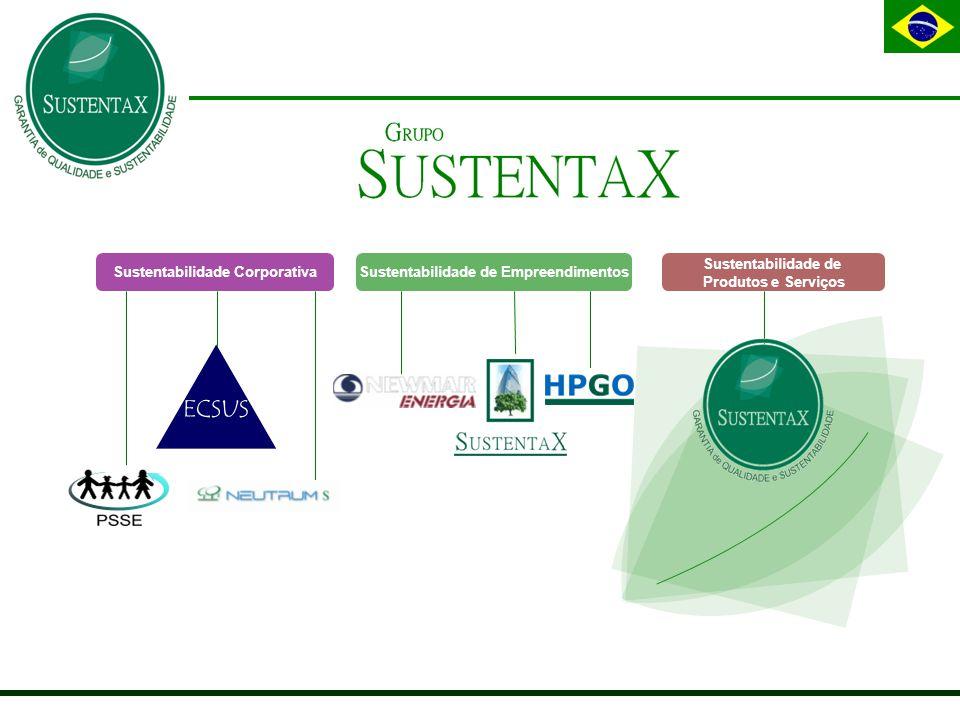 Sustentabilidade de Produtos e Serviços Sustentabilidade de EmpreendimentosSustentabilidade Corporativa
