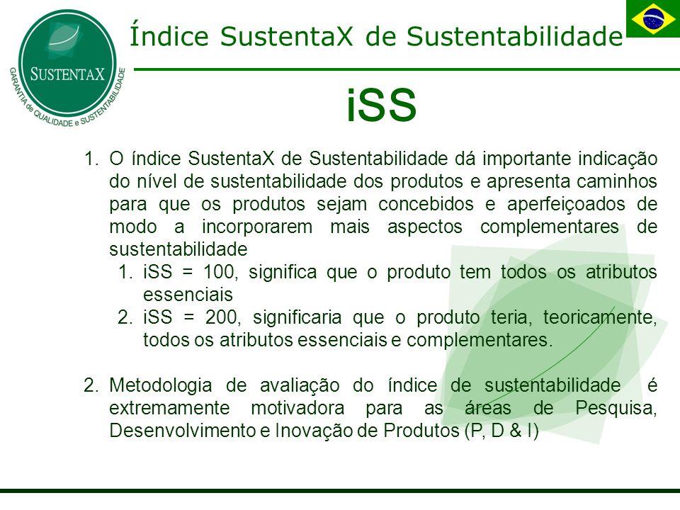 1.O índice SustentaX de Sustentabilidade dá importante indicação do nível de sustentabilidade dos produtos e apresenta caminhos para que os produtos sejam concebidos e aperfeiçoados de modo a incorporarem mais aspectos complementares de sustentabilidade 1.iSS = 100, significa que o produto tem todos os atributos essenciais 2.iSS = 200, significaria que o produto teria, teoricamente, todos os atributos essenciais e complementares.