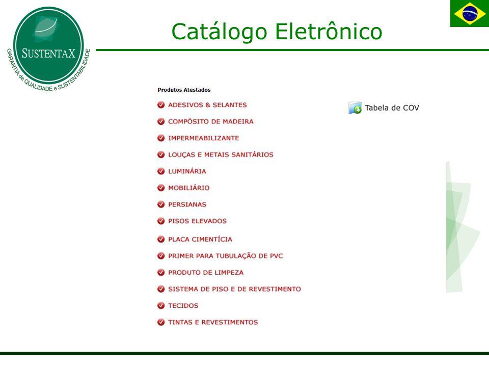 Catálogo Eletrônico
