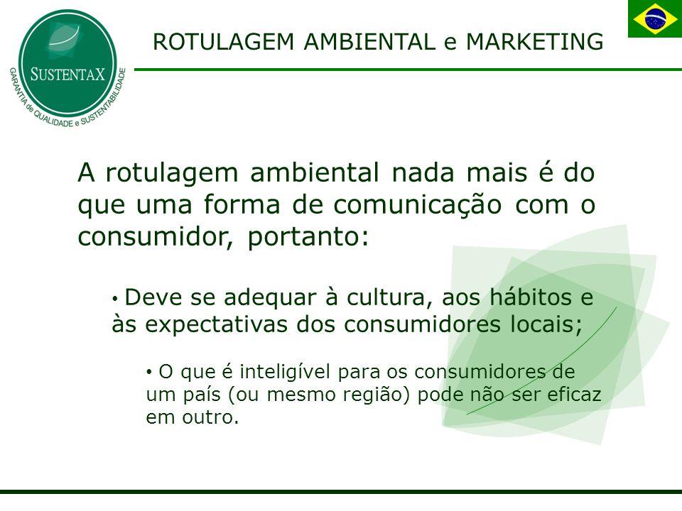 ROTULAGEM AMBIENTAL e MARKETING A rotulagem ambiental nada mais é do que uma forma de comunicação com o consumidor, portanto: Deve se adequar à cultura, aos hábitos e às expectativas dos consumidores locais; O que é inteligível para os consumidores de um país (ou mesmo região) pode não ser eficaz em outro.