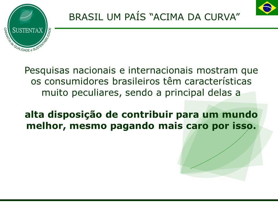 BRASIL UM PAÍS ACIMA DA CURVA Pesquisas nacionais e internacionais mostram que os consumidores brasileiros têm características muito peculiares, sendo a principal delas a alta disposição de contribuir para um mundo melhor, mesmo pagando mais caro por isso.