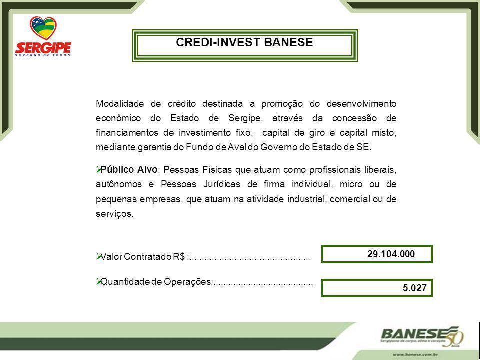 Modalidade de crédito destinada a promoção do desenvolvimento econômico do Estado de Sergipe, através da concessão de financiamentos de investimento fixo, capital de giro e capital misto, mediante garantia do Fundo de Aval do Governo do Estado de SE.