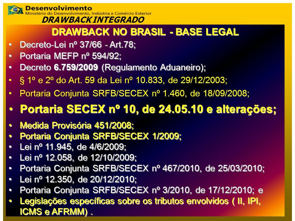DRAWBACK NO BRASIL - BASE LEGAL Decreto-Lei nº 37/66 - Art.78;Decreto-Lei nº 37/66 - Art.78; Portaria MEFP nº 594/92;Portaria MEFP nº 594/92; Decreto