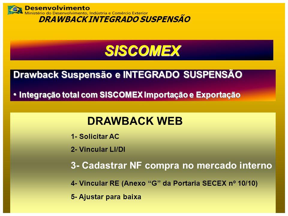 SISCOMEX Drawback Suspensão e INTEGRADO SUSPENSÃO Integração total com SISCOMEX Importação e Exportação Integração total com SISCOMEX Importação e Exp