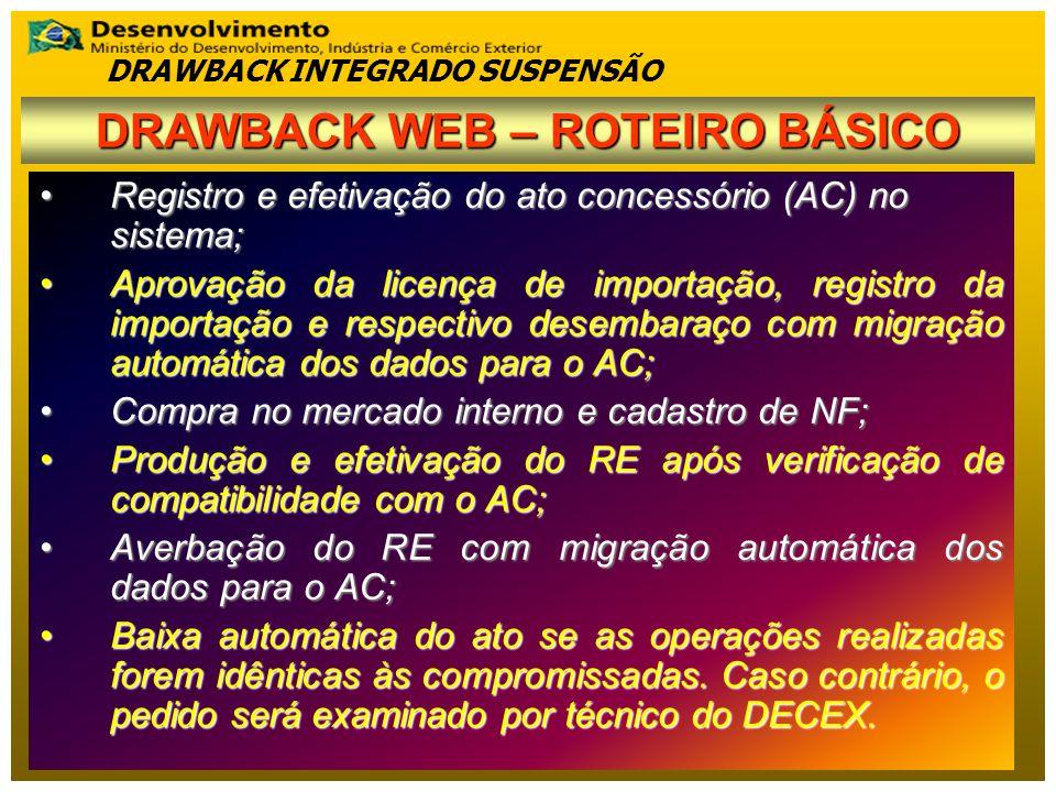 Registro e efetivação do ato concessório (AC) no sistema;Registro e efetivação do ato concessório (AC) no sistema; Aprovação da licença de importação,