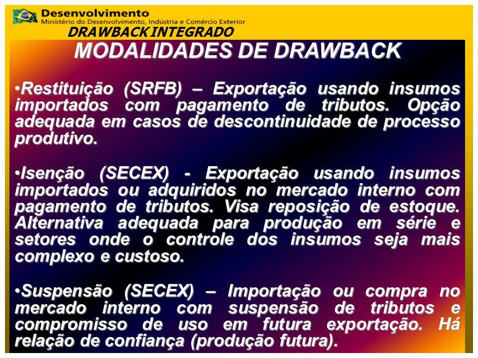 Facilidade X Controle DRAWBACK INTEGRADO SUSPENSÃO