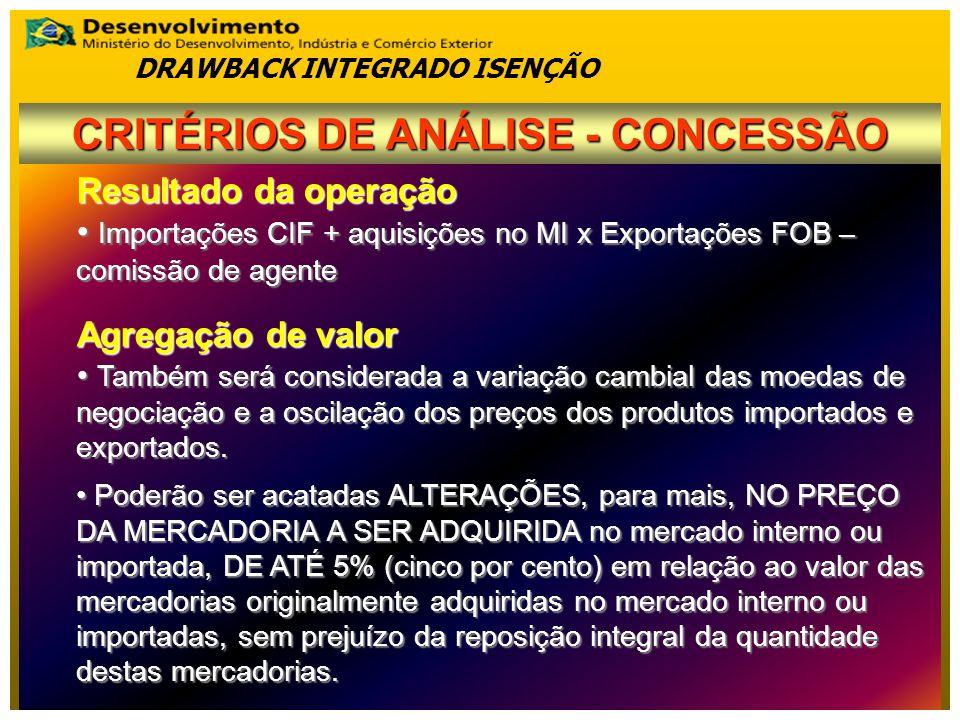Resultado da operação Importações CIF + aquisições no MI x Exportações FOB – comissão de agente Importações CIF + aquisições no MI x Exportações FOB –