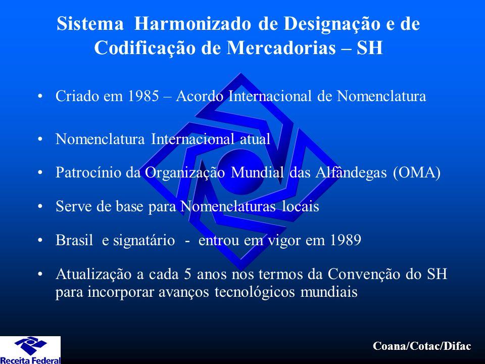 Coana/Cotac/Difac Sistema Harmonizado de Designação e de Codificação de Mercadorias – SH Criado em 1985 – Acordo Internacional de Nomenclatura Nomenclatura Internacional atual Patrocínio da Organização Mundial das Alfândegas (OMA) Serve de base para Nomenclaturas locais Brasil e signatário - entrou em vigor em 1989 Atualização a cada 5 anos nos termos da Convenção do SH para incorporar avanços tecnológicos mundiais