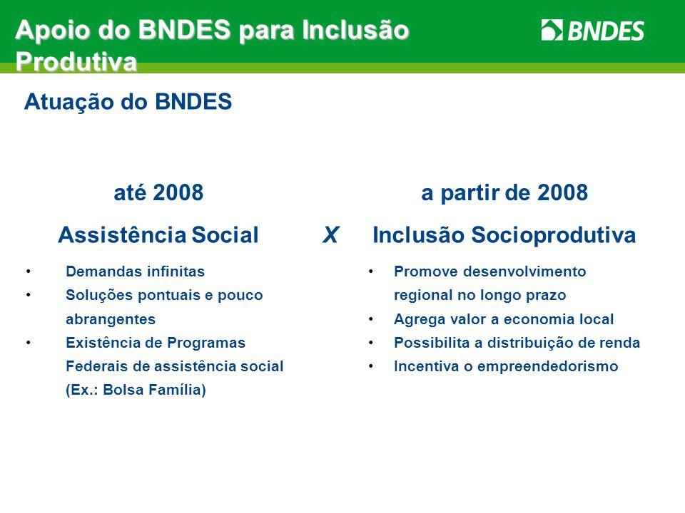 Plano Brasil Sem Miséria e o Papel do BNDES O BNDES deve promover o desenvolvimento econômico e a inclusão social por meio do trabalho e renda.