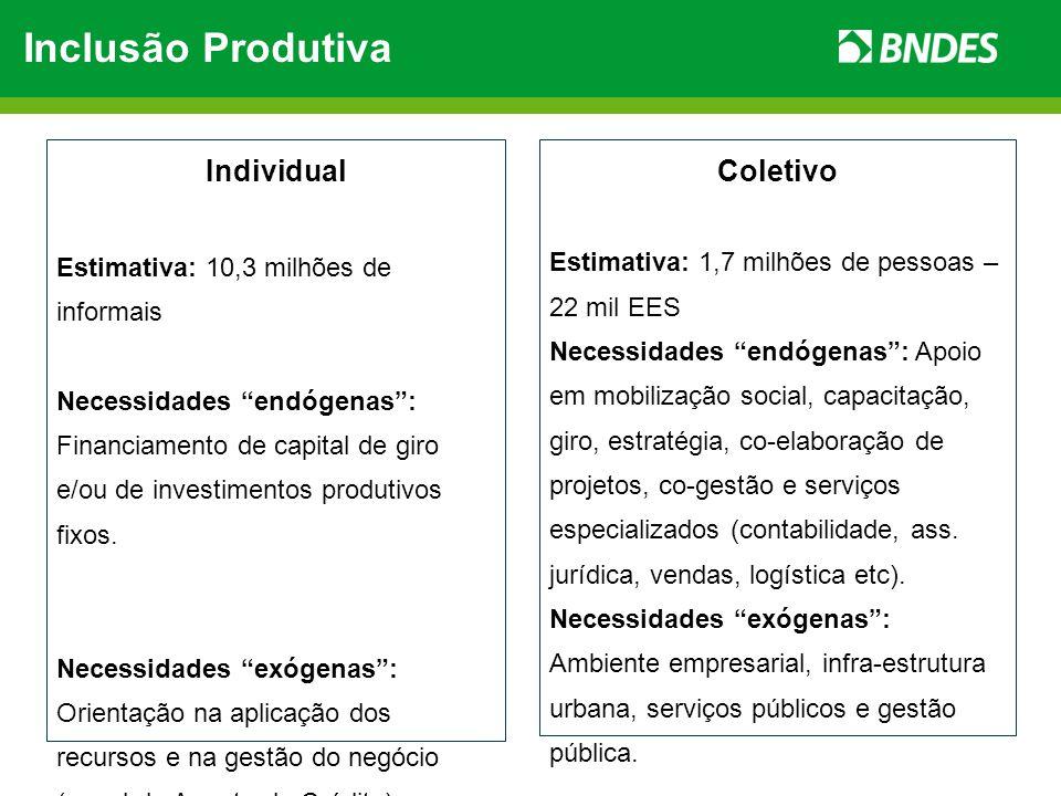 Socialmente Justo Ambientalmente Correto Sustentabilidade Econômico e Financeira Culturalmente Adequado (Vocações Locais) PROTAGONISMO NEGÓCIOS SUSTENTÁVEIS Inclusão Produtiva