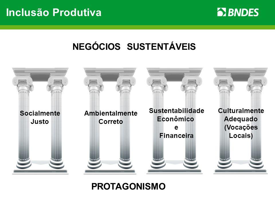 PARCERIAS INSTITUTOS E FUNDAÇÕES EMPRESARIAIS E ESTADOS