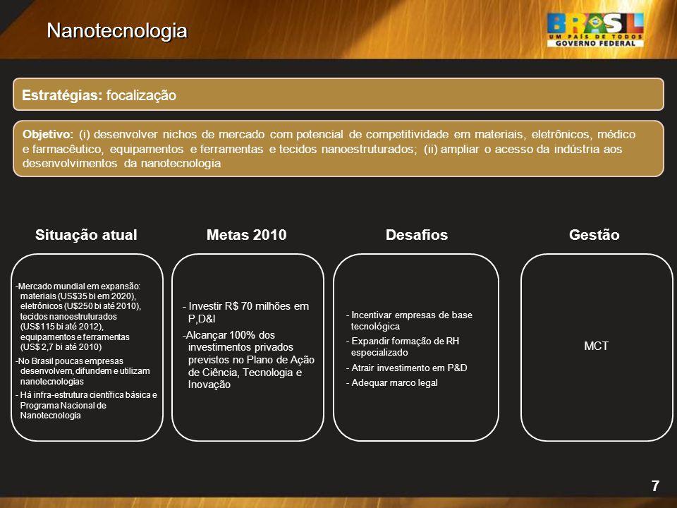 7 Nanotecnologia Estratégias: focalização Situação atualMetas 2010Desafios  Mercado mundial em expansão: materiais (US$35 bi em 2020), eletrônicos (U$250 bi até 2010), tecidos nanoestruturados (US$115 bi até 2012), equipamentos e ferramentas (US$ 2,7 bi até 2010)  No Brasil poucas empresas desenvolvem, difundem e utilizam nanotecnologias  Há infra-estrutura científica básica e Programa Nacional de Nanotecnologia - Investir R$ 70 milhões em P,D&I -Alcançar 100% dos investimentos privados previstos no Plano de Ação de Ciência, Tecnologia e Inovação - Incentivar empresas de base tecnológica - Expandir formação de RH especializado - Atrair investimento em P&D - Adequar marco legal MCT Gestão Objetivo: (i) desenvolver nichos de mercado com potencial de competitividade em materiais, eletrônicos, médico e farmacêutico, equipamentos e ferramentas e tecidos nanoestruturados; (ii) ampliar o acesso da indústria aos desenvolvimentos da nanotecnologia