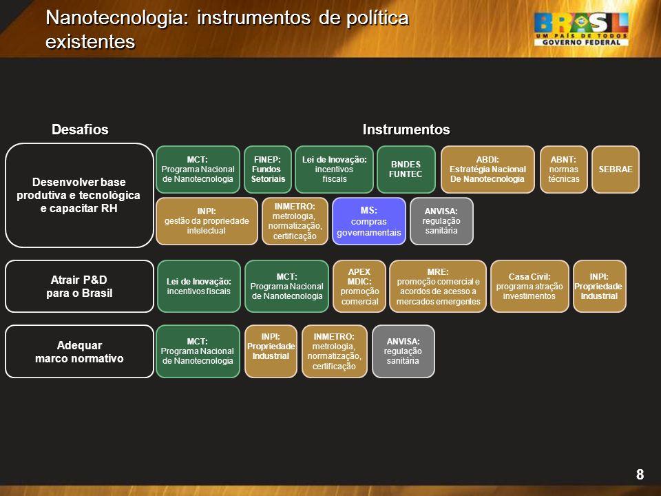 8 Desenvolver base produtiva e tecnológica e capacitar RH MCT: Programa Nacional de Nanotecnologia INPI: gestão da propriedade intelectual DesafiosInstrumentos INMETRO: metrologia, normatização, certificação FINEP: Fundos Setoriais Lei de Inovação: incentivos fiscais BNDES FUNTEC ABDI: Estratégia Nacional De Nanotecnologia ABNT: normas técnicas SEBRAE MS: compras governamentais ANVISA: regulação sanitária Atrair P&D para o Brasil Lei de Inovação: incentivos fiscais MCT: Programa Nacional de Nanotecnologia APEX MDIC: promoção comercial MRE: promoção comercial e acordos de acesso a mercados emergentes Casa Civil: programa atração investimentos Adequar marco normativo INPI: Propriedade Industrial MCT: Programa Nacional de Nanotecnologia INPI: Propriedade Industrial INMETRO: metrologia, normatização, certificação ANVISA: regulação sanitária Nanotecnologia: instrumentos de política existentes