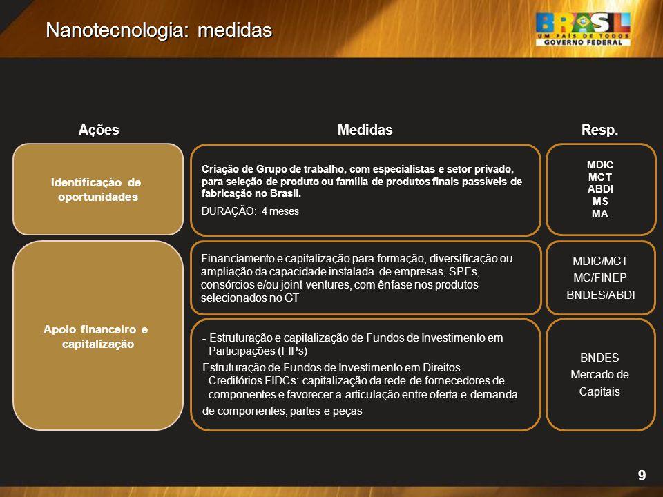 9 Nanotecnologia: medidas Identificação de oportunidades Criação de Grupo de trabalho, com especialistas e setor privado, para seleção de produto ou família de produtos finais passíveis de fabricação no Brasil.