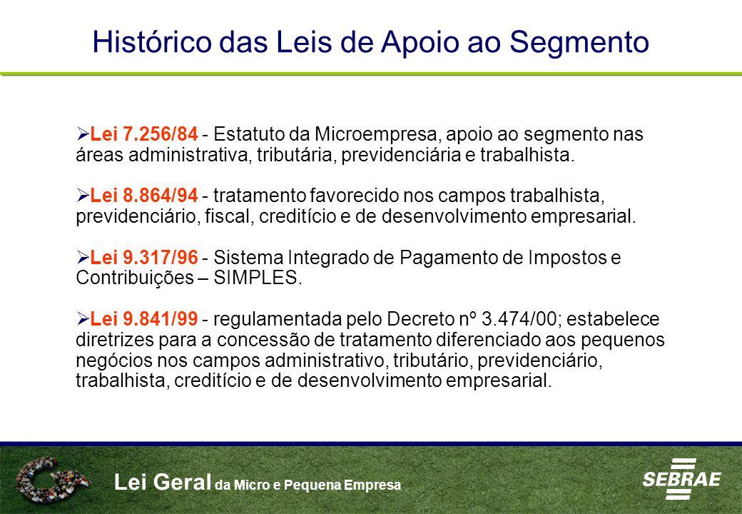 Lei Geral da Micro e Pequena Empresa Histórico das Leis de Apoio ao Segmento  Lei 7.256/84 - Estatuto da Microempresa, apoio ao segmento nas áreas administrativa, tributária, previdenciária e trabalhista.