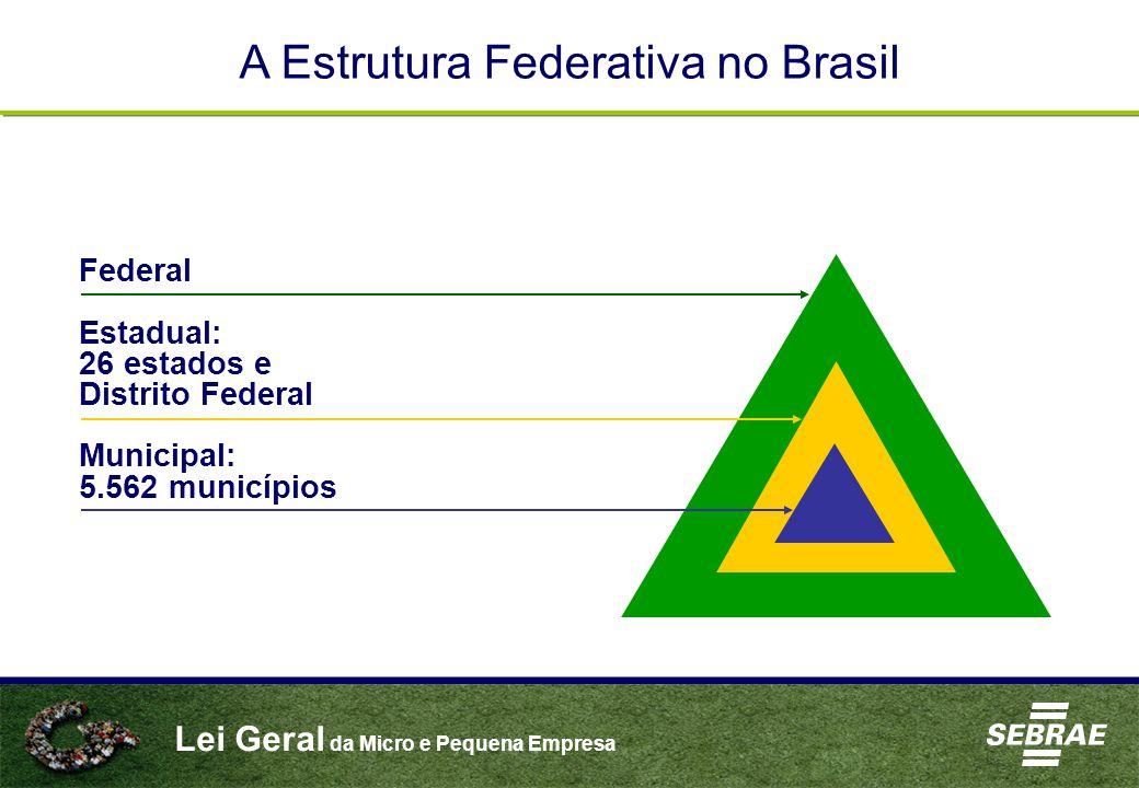 Lei Geral da Micro e Pequena Empresa Federal Estadual: 26 estados e Distrito Federal Municipal: 5.562 municípios A Estrutura Federativa no Brasil