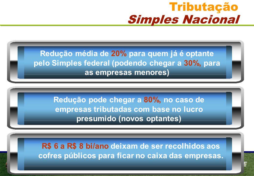 Lei Geral da Micro e Pequena Empresa Redução média de 20% para quem já é optante pelo Simples federal (podendo chegar a 30%, para as empresas menores)