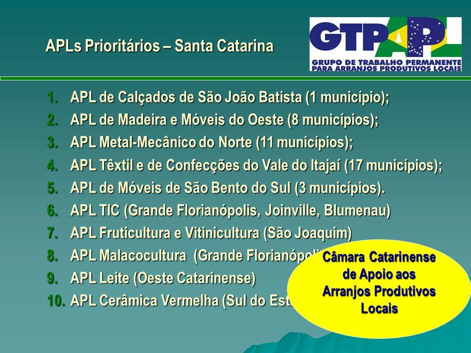 1.APL de Calçados de São João Batista (1 município); 2.APL de Madeira e Móveis do Oeste (8 municípios); 3.APL Metal-Mecânico do Norte (11 municípios);