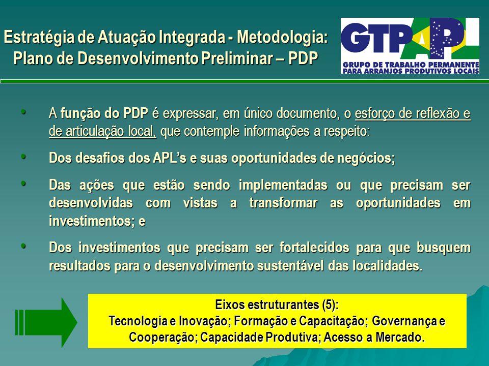 A função do PDP é expressar, em único documento, o esforço de reflexão e de articulação local, que contemple informações a respeito: A função do PDP é