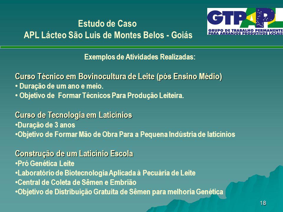 18 Estudo de Caso APL Lácteo São Luis de Montes Belos - Goiás Exemplos de Atividades Realizadas: Curso Técnico em Bovinocultura de Leite (pós Ensino M