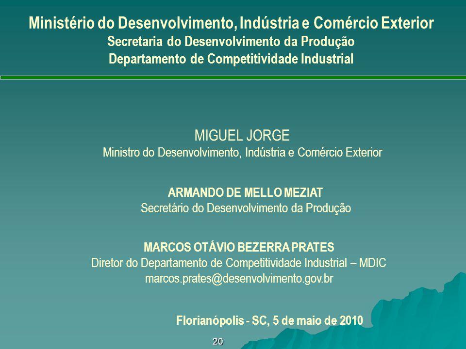 20 Ministério do Desenvolvimento, Indústria e Comércio Exterior Secretaria do Desenvolvimento da Produção Departamento de Competitividade Industrial M