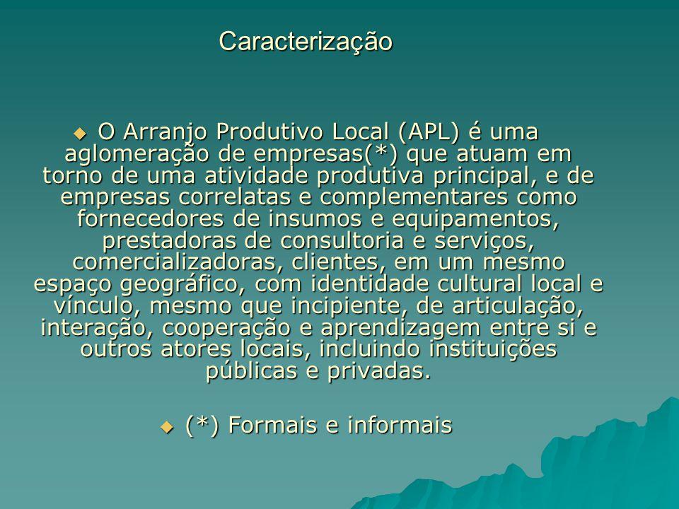 Caracterização  O Arranjo Produtivo Local (APL) é uma aglomeração de empresas(*) que atuam em torno de uma atividade produtiva principal, e de empres