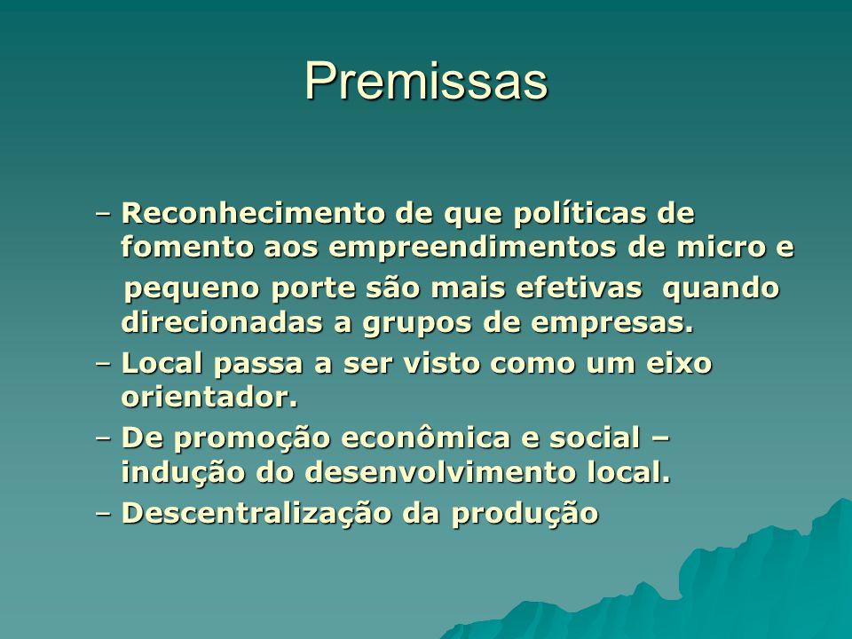 Premissas –Reconhecimento de que políticas de fomento aos empreendimentos de micro e pequeno porte são mais efetivas quando direcionadas a grupos de e