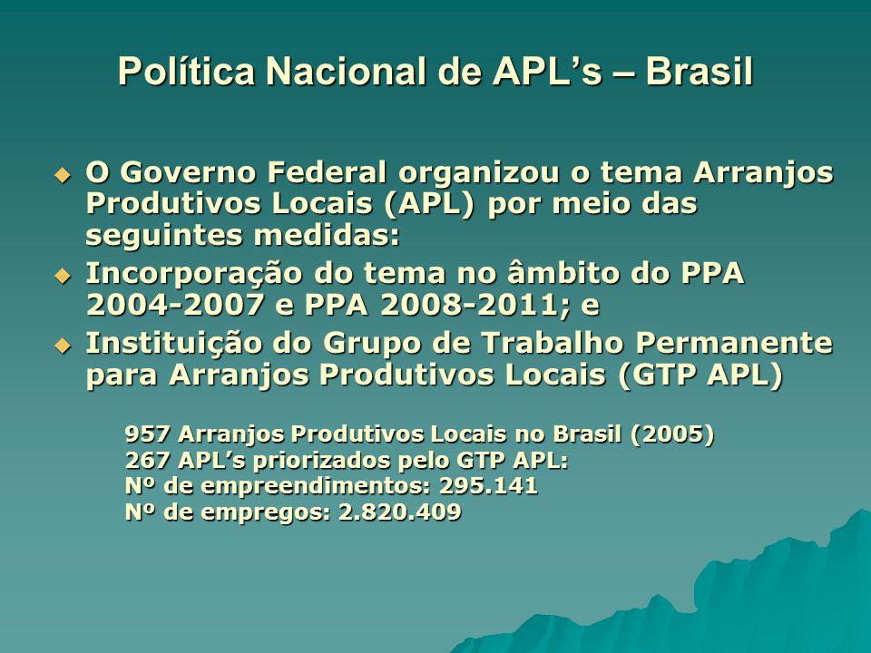 Política Nacional de APL's – Brasil  O Governo Federal organizou o tema Arranjos Produtivos Locais (APL) por meio das seguintes medidas:  Incorporaç