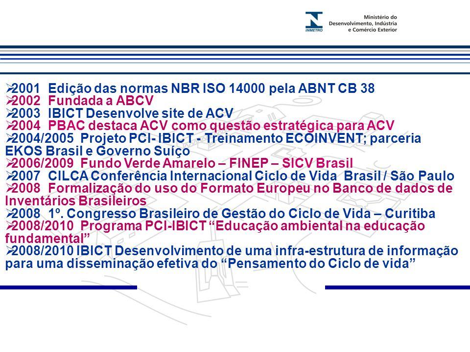  2001 Edição das normas NBR ISO 14000 pela ABNT CB 38  2002 Fundada a ABCV  2003 IBICT Desenvolve site de ACV  2004 PBAC destaca ACV como questão estratégica para ACV  2004/2005 Projeto PCI- IBICT - Treinamento ECOINVENT; parceria EKOS Brasil e Governo Suíço  2006/2009 Fundo Verde Amarelo – FINEP – SICV Brasil  2007 CILCA Conferência Internacional Ciclo de Vida Brasil / São Paulo  2008 Formalização do uso do Formato Europeu no Banco de dados de Inventários Brasileiros  2008 1º.