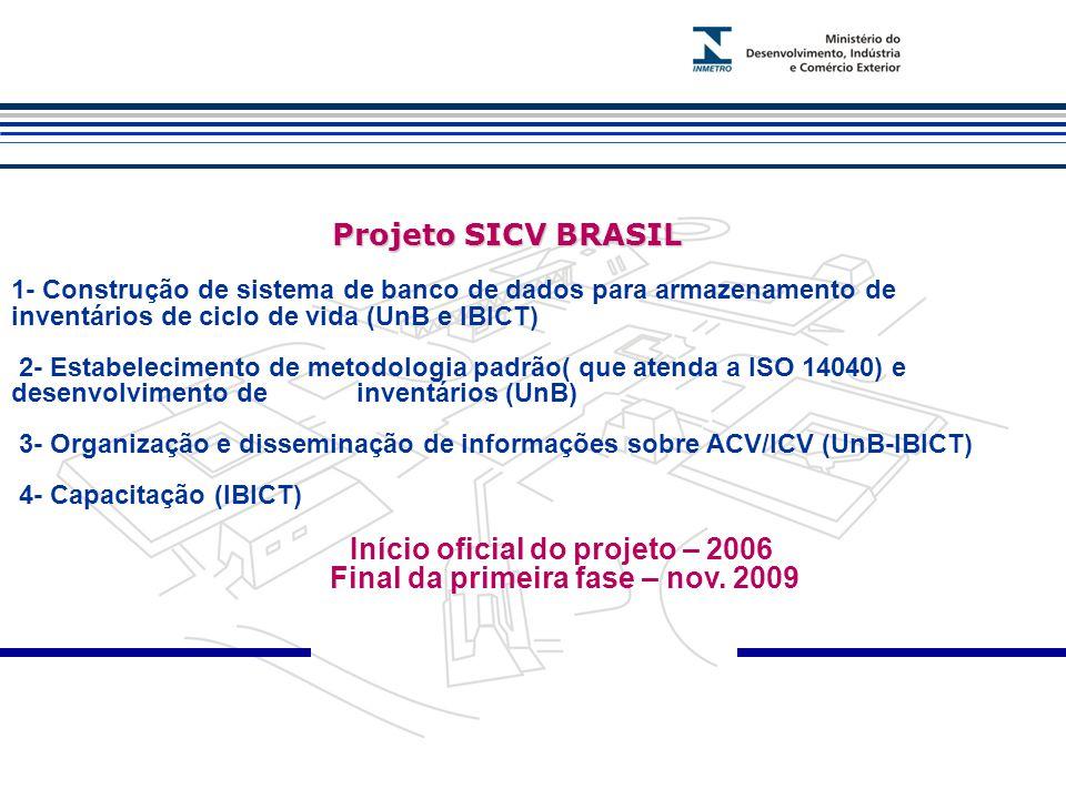 Projeto SICV BRASIL Projeto SICV BRASIL 1- Construção de sistema de banco de dados para armazenamento de inventários de ciclo de vida (UnB e IBICT) 2- Estabelecimento de metodologia padrão( que atenda a ISO 14040) e desenvolvimento de inventários (UnB) 3- Organização e disseminação de informações sobre ACV/ICV (UnB-IBICT) 4- Capacitação (IBICT) Início oficial do projeto – 2006 Final da primeira fase – nov.