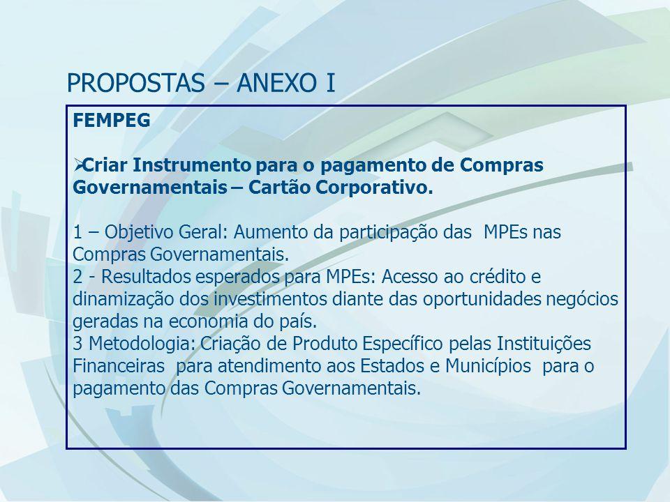 FEMPEG  Criar Instrumento para o pagamento de Compras Governamentais – Cartão Corporativo.