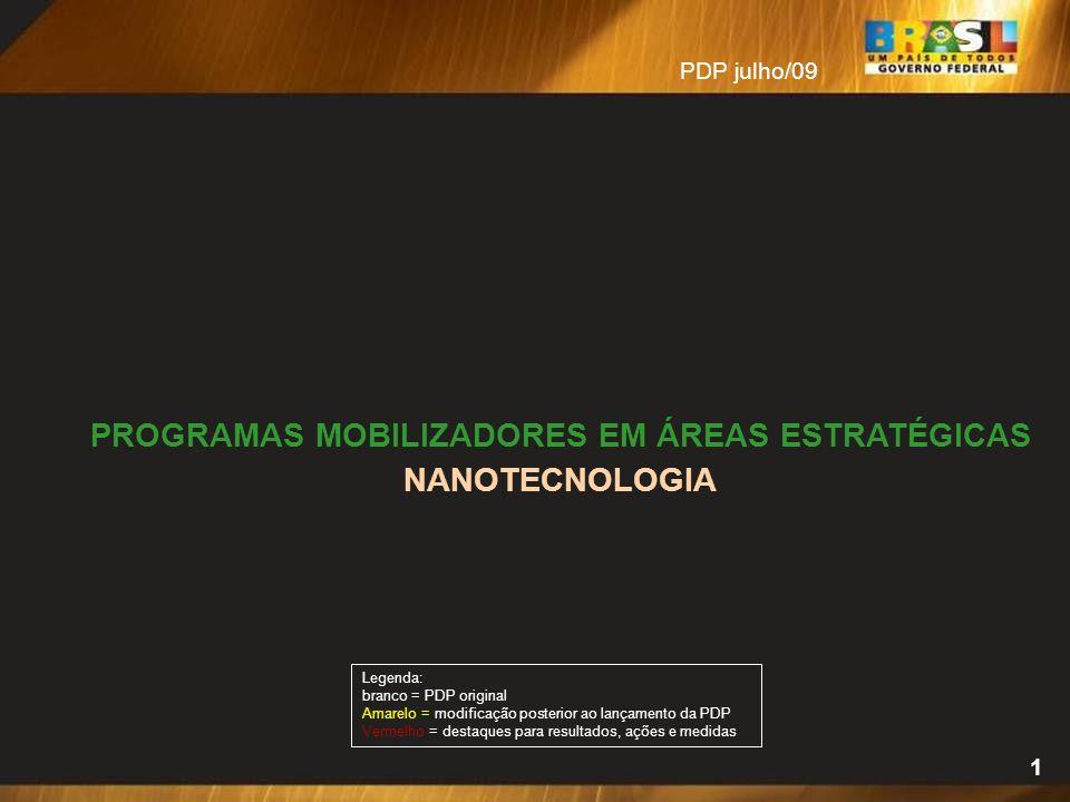 1 PROGRAMAS MOBILIZADORES EM ÁREAS ESTRATÉGICAS NANOTECNOLOGIA PDP julho/09 Legenda: branco = PDP original Amarelo = modificação posterior ao lançamen