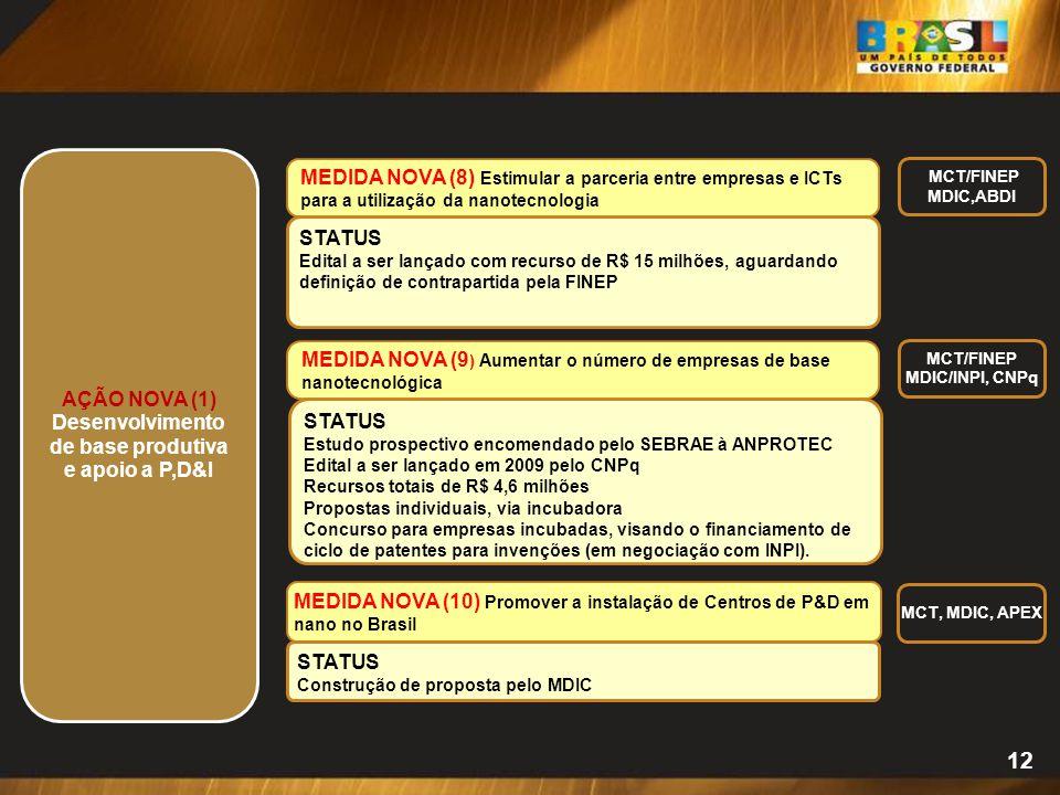 12 AÇÃO NOVA (1) Desenvolvimento de base produtiva e apoio a P,D&I MEDIDA NOVA (10) Promover a instalação de Centros de P&D em nano no Brasil MCT, MDI