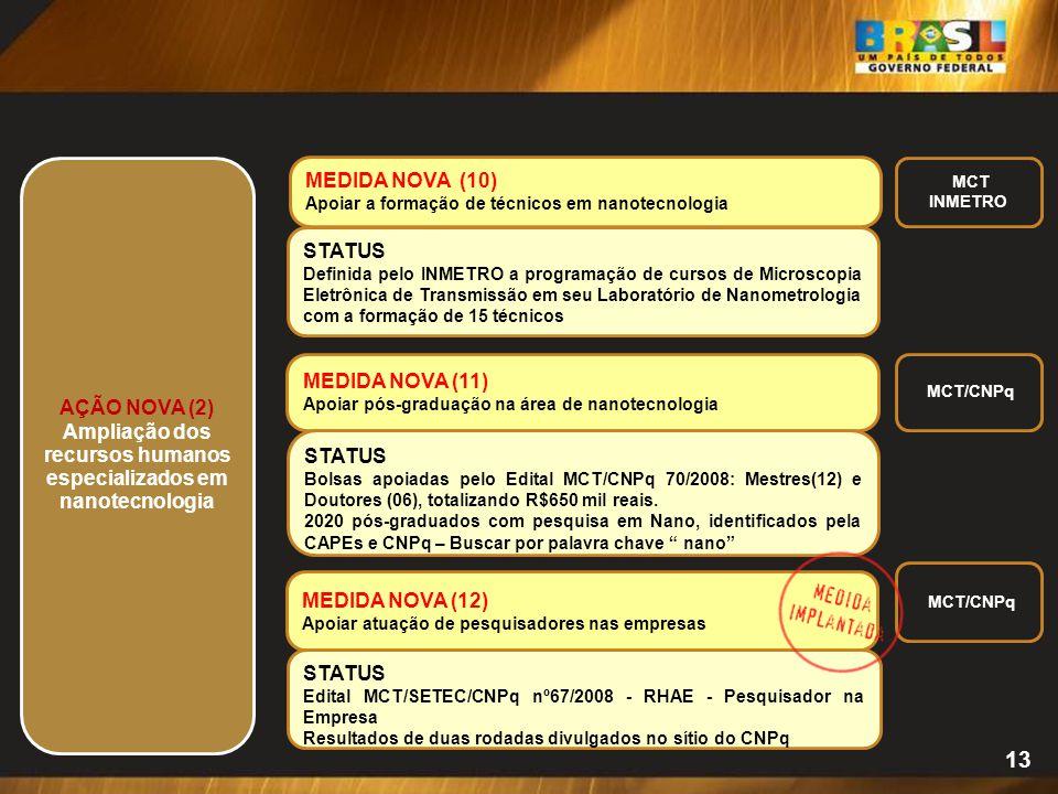 13 AÇÃO NOVA (2) Ampliação dos recursos humanos especializados em nanotecnologia MEDIDA NOVA (10) Apoiar a formação de técnicos em nanotecnologia MCT